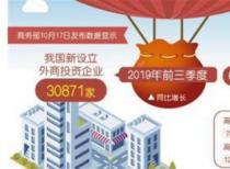 中国利用外资规模与增速稳定增长 高技术产业加速来华