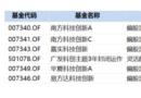 109只主動(dong)權益基金年內收益超(chao)10%