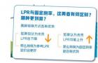 你的房貸(dai)做(zuo)LPR轉換(huan)了(liao)麼?如何選擇?